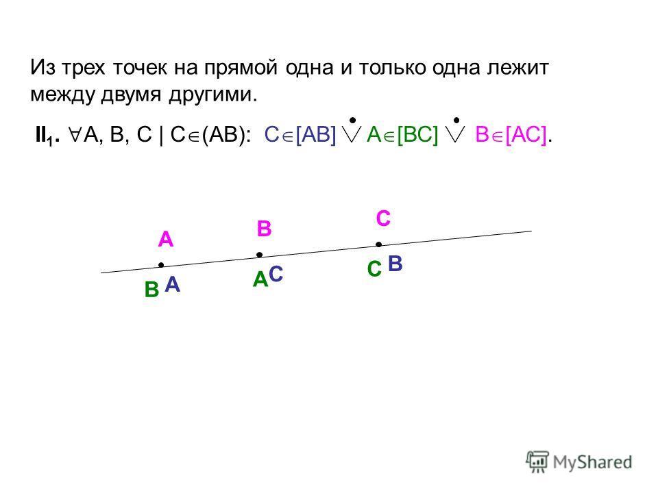 II 1. А, В, С | С (АВ): С [АВ] А [ВС] В [АС]. Из трех точек на прямой одна и только одна лежит между двумя другими. А В С А В С А В С