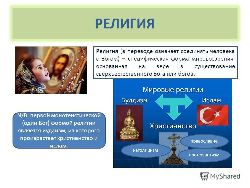 РЕЛИГИЯ Религия (в переводе означает соединять человека с Богом) – специфическая форма мировоззрения, основанная на вере в существование сверхъестественного Бога или богов. N/B: первой монотеистической (один Бог) формой религии является иудаизм, из к