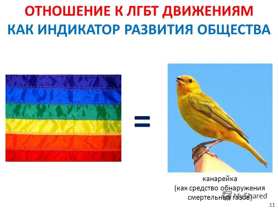 ОТНОШЕНИЕ К ЛГБТ ДВИЖЕНИЯМ КАК ИНДИКАТОР РАЗВИТИЯ ОБЩЕСТВА 11 = канарейка (как средство обнаружения смертельных газов)