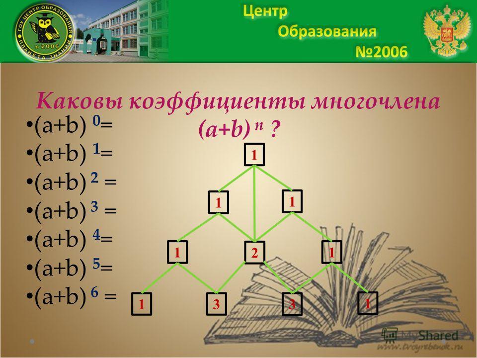 Каковы коэффициенты многочлена (a+b) n ? (a+b) 0 = (a+b) 1 = (a+b) 2 = (a+b) 3 = (a+b) 4 = (a+b) 5 = (a+b) 6 =