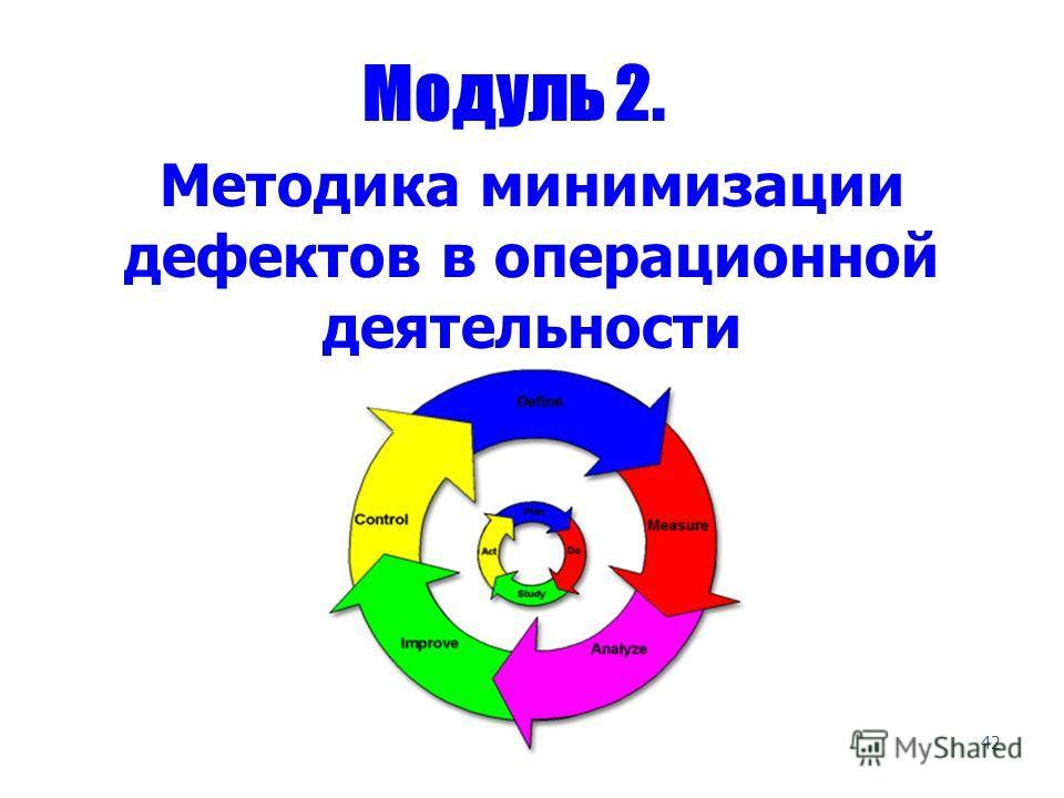 42 Модуль 2. Методика минимизации дефектов в операционной деятельности