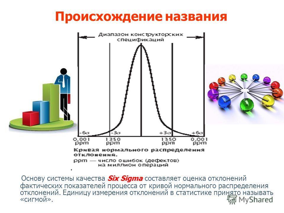 Происхождение названия Six Sigma Основу системы качества Six Sigma составляет оценка отклонений фактических показателей процесса от кривой нормального распределения отклонений. Единицу измерения отклонений в статистике принято называть «сигмой».