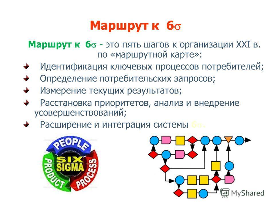 Маршрут к 6 Маршрут к 6 - это пять шагов к организации ХХI в. по «маршрутной карте»: Идентификация ключевых процессов потребителей; Определение потребительских запросов; Измерение текущих результатов; Расстановка приоритетов, анализ и внедрение усове