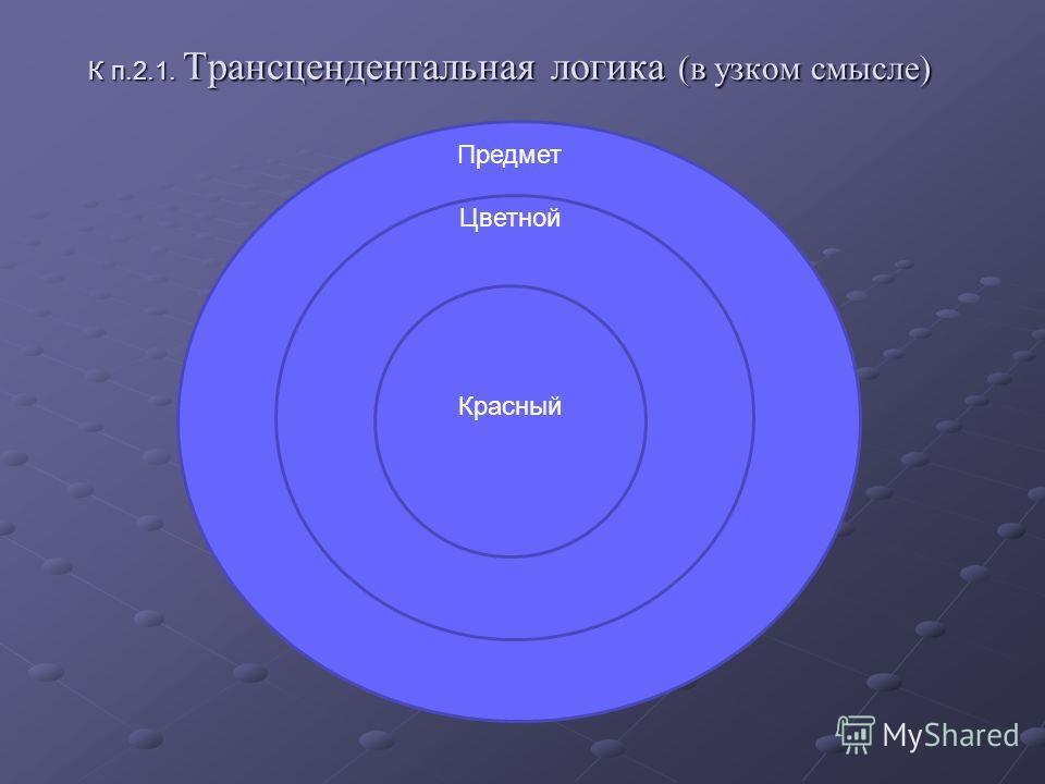 К п.2.1. Трансцендентальная логика (в узком смысле) Предмет Цветной Красный
