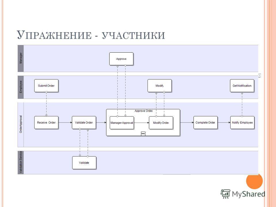 У ПРАЖНЕНИЕ - УЧАСТНИКИ 19