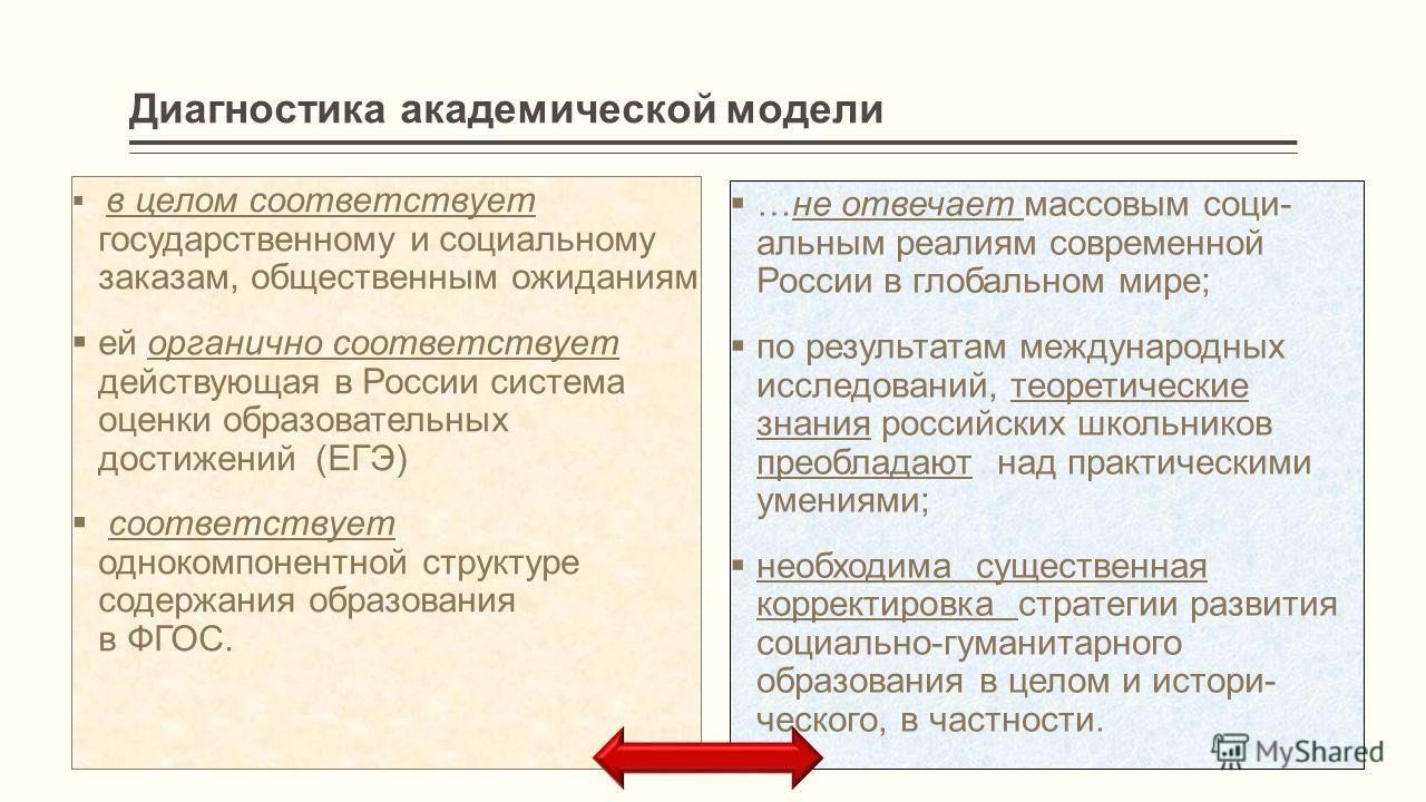 Диагностика академической модели в целом соответствует государственному и социальному заказам, общественным ожиданиям ей органично соответствует действующая в России система оценки образовательных достижений (ЕГЭ) соответствует однокомпонентной струк