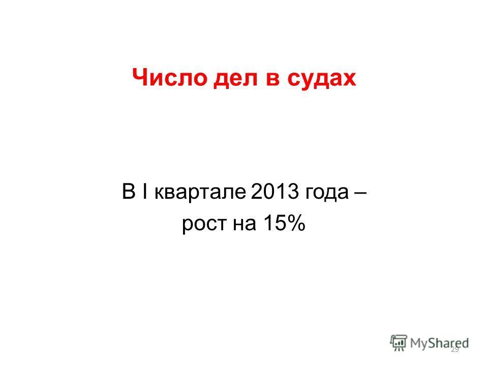 Число дел в судах В I квартале 2013 года – рост на 15% 29