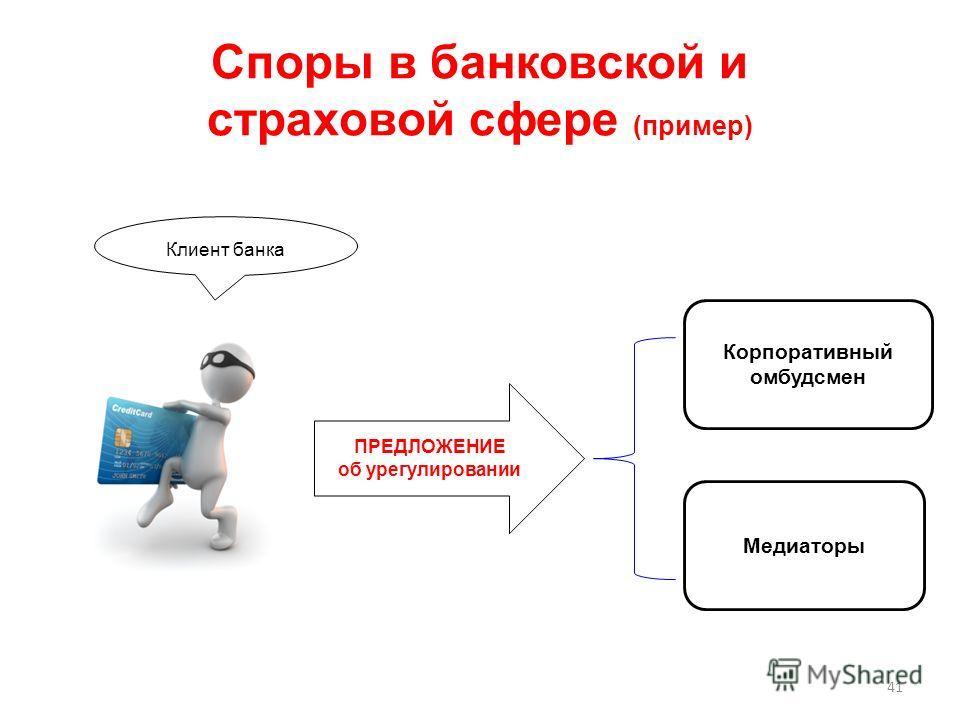 Споры в банковской и страховой сфере (пример) 41 ПРЕДЛОЖЕНИЕ об урегулировании Клиент банка Корпоративный омбудсмен Медиаторы