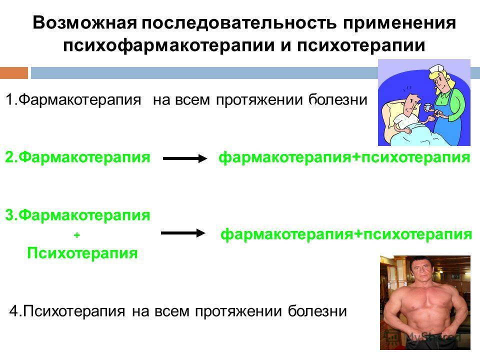 Возможная последовательность применения психофармакотерапии и психотерапии 1.Фармакотерапия на всем протяжении болезни 2.Фармакотерапия фармакотерапия+психотерапия 3.Фармакотерапия + фармакотерапия+психотерапия Психотерапия 4.Психотерапия на всем про