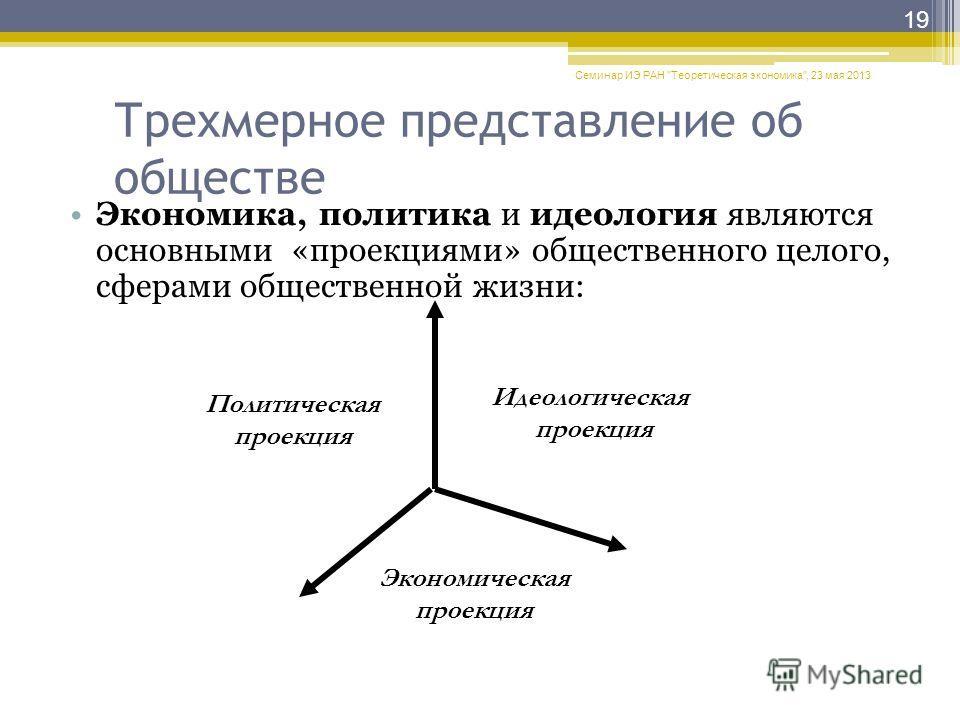 Трехмерное представление об обществе Экономика, политика и идеология являются основными «проекциями» общественного целого, сферами общественной жизни: Семинар ИЭ РАН