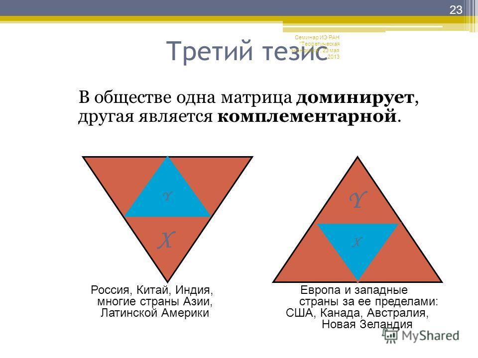 Третий тезис В обществе одна матрица доминирует, другая является комплементарной. Семинар ИЭ РАН