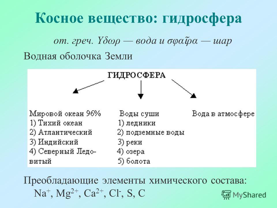 Косное вещество: гидросфера от. греч. Yδωρ вода и σφα ρα шар Водная оболочка Земли Преобладающие элементы химического состава: Na +, Mg 2+, Ca 2+, Cl -, S, С