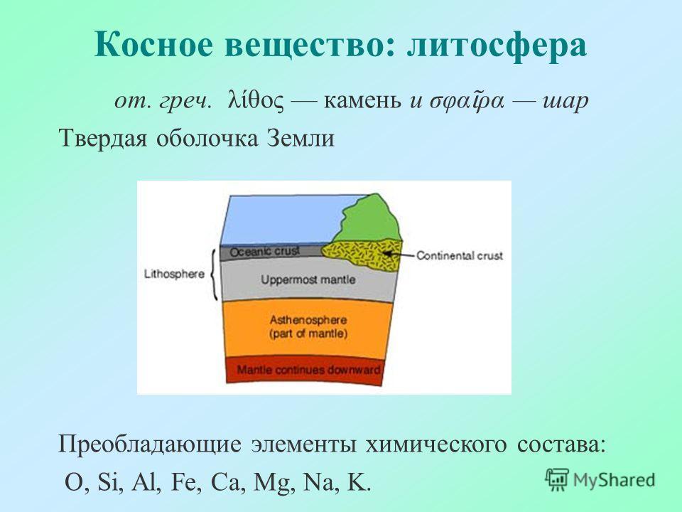 Косное вещество: литосфера от. греч. λίθος камень и σφα ρα шар Твердая оболочка Земли Преобладающие элементы химического состава: O, Si, Al, Fe, Ca, Mg, Na, K.