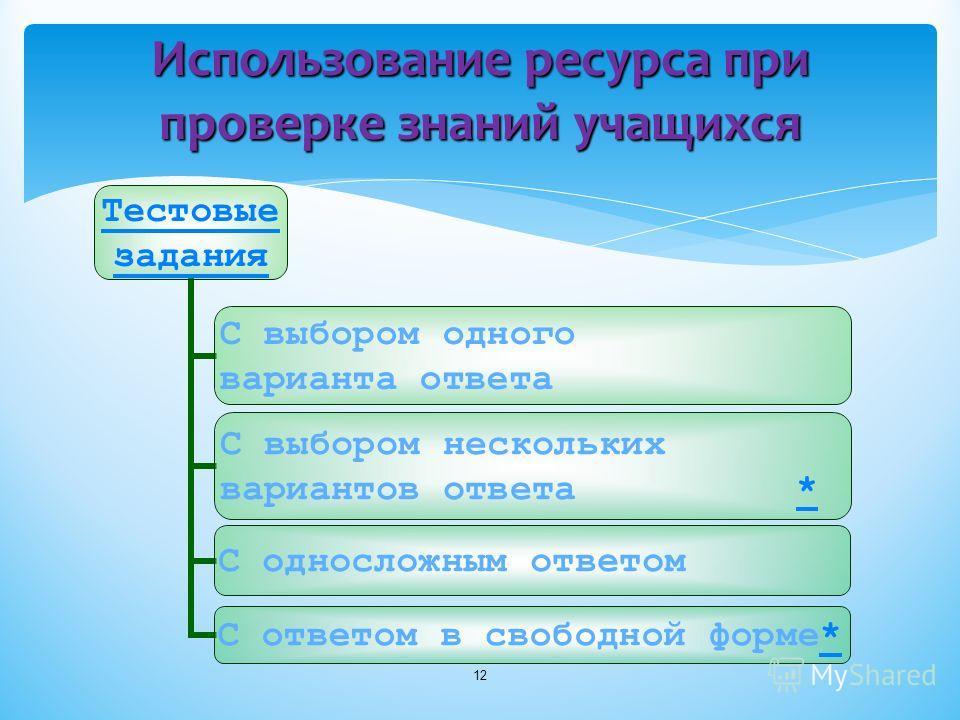 Использование ресурса при проверке знаний учащихся Тестовые задания С выбором одного варианта ответа С выбором нескольких вариантов ответа * * С односложным ответом С ответом в свободной форме** 12