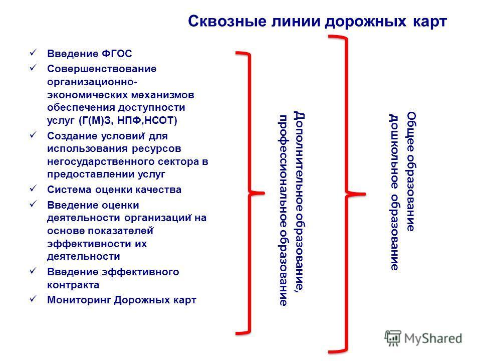 Сквозные линии дорожных карт Введение ФГОС Совершенствование организационно- экономических механизмов обеспечения доступности услуг (Г(М)З, НПФ,НСОТ) Создание условии ̆ для использования ресурсов негосударственного сектора в предоставлении услуг Сист