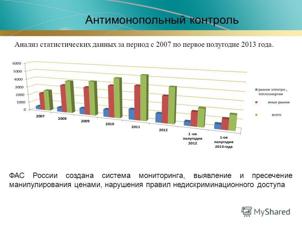 Анализ статистических данных за период с 2007 по первое полугодие 2013 года. ФАС России создана система мониторинга, выявление и пресечение манипулирования ценами, нарушения правил недискриминационного доступа Антимонопольный контроль