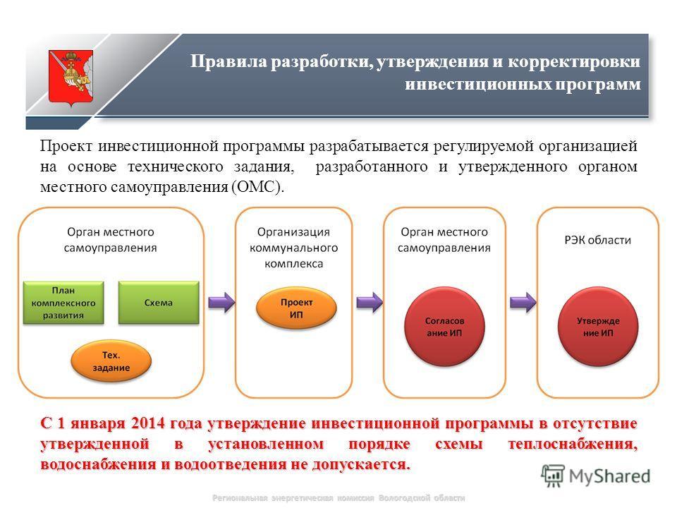 Региональная энергетическая комиссия Вологодской области Правила разработки, утверждения и корректировки инвестиционных программ С 1 января 2014 года утверждение инвестиционной программы в отсутствие утвержденной в установленном порядке схемы теплосн