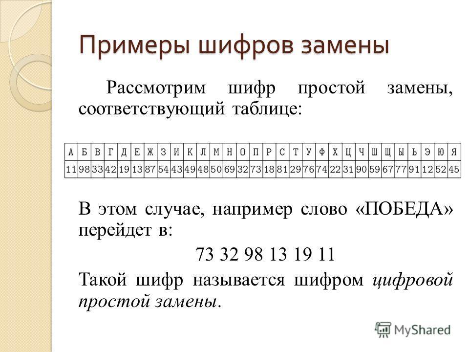 Рассмотрим шифр простой замены, соответствующий таблице: В этом случае, например слово «ПОБЕДА» перейдет в: 73 32 98 13 19 11 Такой шифр называется шифром цифровой простой замены.