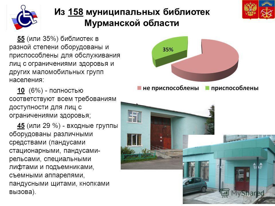 Из 158 муниципальных библиотек Мурманской области 55 (или 35%) библиотек в разной степени оборудованы и приспособлены для обслуживания лиц с ограничениями здоровья и других маломобильных групп населения: 10 (6%) - полностью соответствуют всем требова