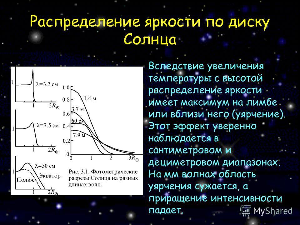 Распределение яркости по диску Солнца Вследствие увеличения температуры с высотой распределение яркости имеет максимум на лимбе или вблизи него (уярчение). Этот эффект уверенно наблюдается в сантиметровом и дециметровом диапазонах. На мм волнах облас