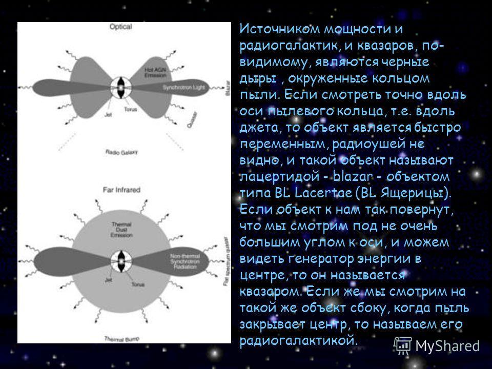Источником мощности и радиогалактик, и квазаров, по- видимому, являются черные дыры, окруженные кольцом пыли. Если смотреть точно вдоль оси пылевого кольца, т.е. вдоль джета, то объект является быстро переменным, радиоушей не видно, и такой объект на