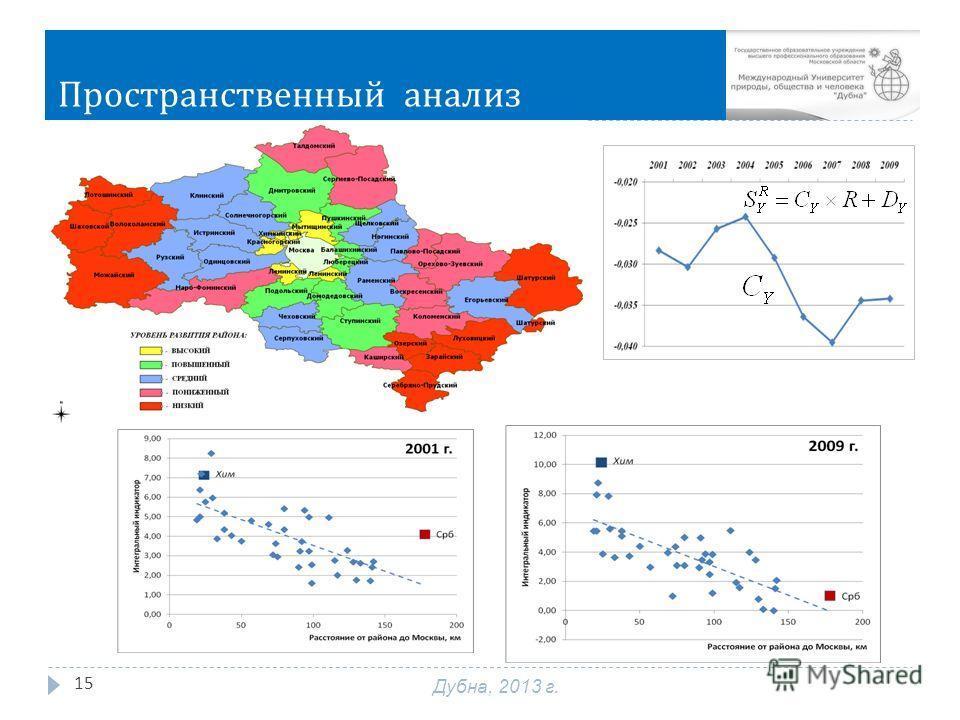 Пространственный анализ 15 Дубна, 2013 г.
