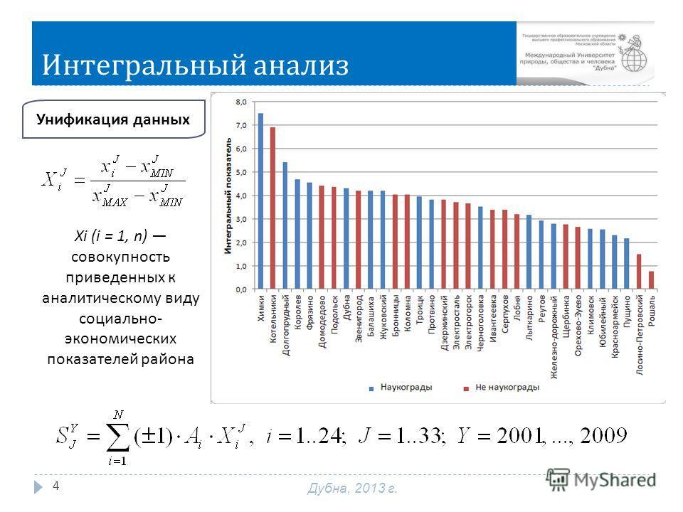 Интегральный анализ 4 Xi (i = 1, n) совокупность приведенных к аналитическому виду социально- экономических показателей района Унификация данных Дубна, 2013 г.