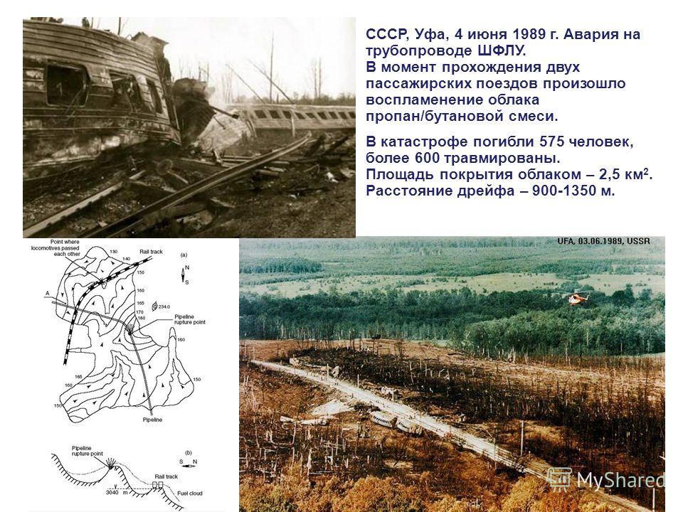 СССР, Уфа, 4 июня 1989 г. Авария на трубопроводе ШФЛУ. В момент прохождения двух пассажирских поездов произошло воспламенение облака пропан/бутановой смеси. В катастрофе погибли 575 человек, более 600 травмированы. Площадь покрытия облаком – 2,5 км 2