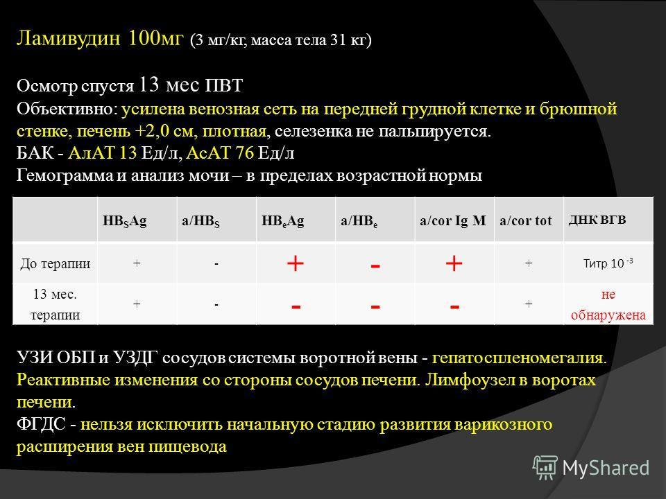 Ламивудин 100мг (3 мг/кг, масса тела 31 кг) Осмотр спустя 13 мес ПВТ Объективно: усилена венозная сеть на передней грудной клетке и брюшной стенке, печень +2,0 см, плотная, селезенка не пальпируется. БАК - АлАТ 13 Ед/л, АсАТ 76 Ед/л Гемограмма и анал