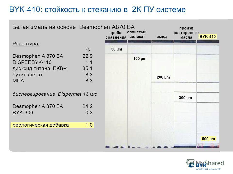 BYK-410: стойкость к стеканию в 2K ПУ системе Рецептура: % Desmophen A 870 BA22,9 DISPERBYK-110 1,1 диоксид титана RKB-435,1 бутилацетат 8,3 МПА 8,3 диспергирование Dispermat 18 м/с Desmophen A 870 BA24,2 BYK-306 0,3 реологическая добавка 1,0 Белая э