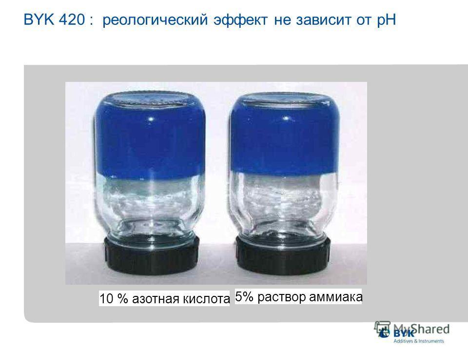 BYK 420 : реологический эффект не зависит от pH 10 % азотная кислота 5% раствор аммиака