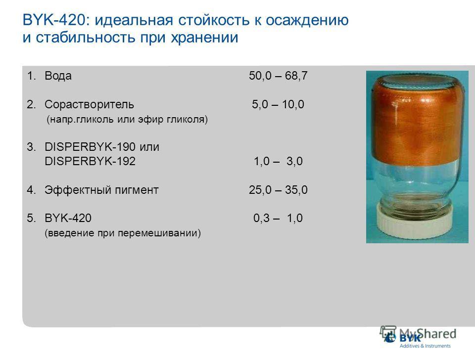 1.Вода50,0 – 68,7 2.Сорастворитель5,0 – 10,0 (напр.гликоль или эфир гликоля) 3.DISPERBYK-190 или DISPERBYK-1921,0 – 3,0 4.Эффектный пигмент25,0 – 35,0 5.BYK-4200,3 – 1,0 (введение при перемешивании) BYK-420: идеальная стойкость к осаждению и стабильн