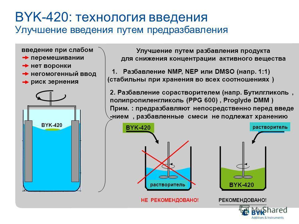BYK-420: технология введения Улучшение введения путем предразбавления 2. Разбавление сорастворителем (напр. Бутилгликоль, полипропиленгликоль (PPG 600), Proglyde DMM ) Прим. : предразбавляют непосредственно перед введе -нием, разбавленные смеси не по