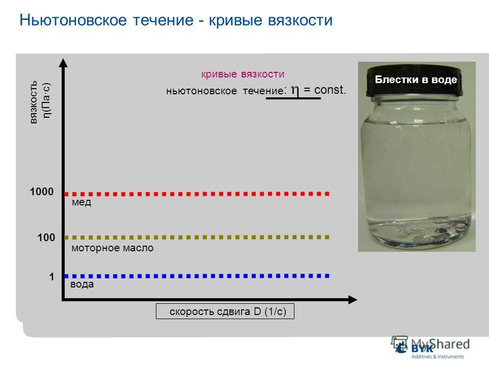 Ньютоновское течение - кривые вязкости : = const. 1 вода моторное масло 100 мед 1000 Блестки в воде ньютоновское течение кривые вязкости скорость сдвига D (1/с) вязкость η(Пас)
