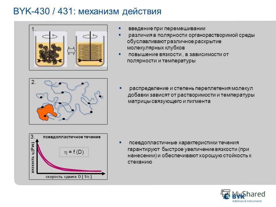 BYK-430 / 431: механизм действия 2. распределение и степень переплетения молекул добавки зависят от растворимости и температуры матрицы связующего и пигмента распределение и степень переплетения молекул добавки зависят от растворимости и температуры