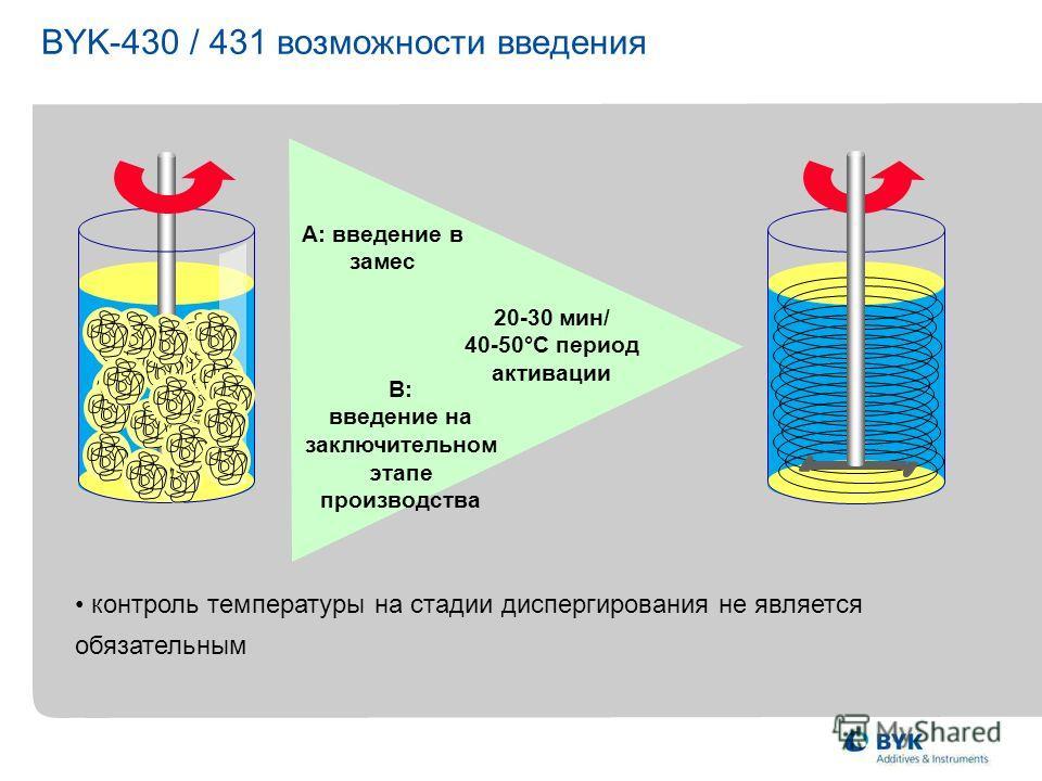 BYK-430 / 431 возможности введения B: введение на заключительном этапе производства A: введение в замес 20-30 мин/ 40-50°C период активации контроль температуры на стадии диспергирования не является обязательным