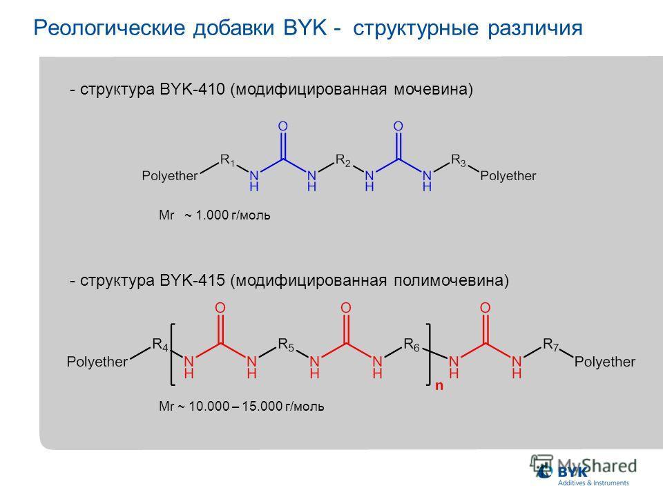 Реологические добавки BYK - структурные различия - структура BYK-410 (модифицированная мочевина) Mr ~ 1.000 г/моль - структура BYK-415 (модифицированная полимочевина) Mr ~ 10.000 – 15.000 г/моль