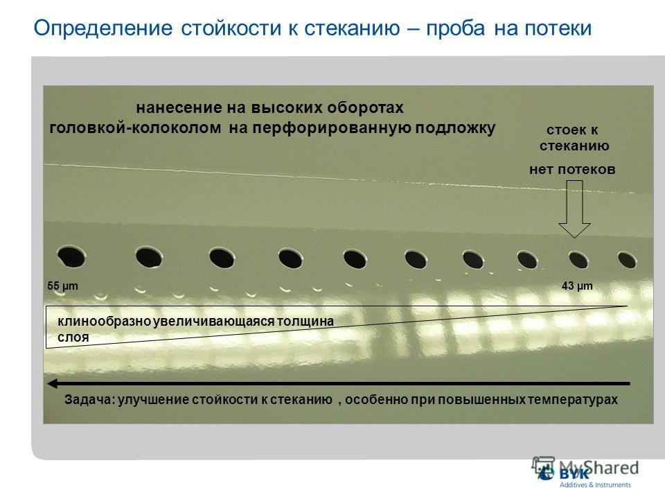 Определение стойкости к стеканию – проба на потеки стоек к стеканию нет потеков клинообразно увеличивающаяся толщина слоя 55 µm Задача: улучшение стойкости к стеканию, особенно при повышенных температурах нанесение на высоких оборотах головкой-колоко