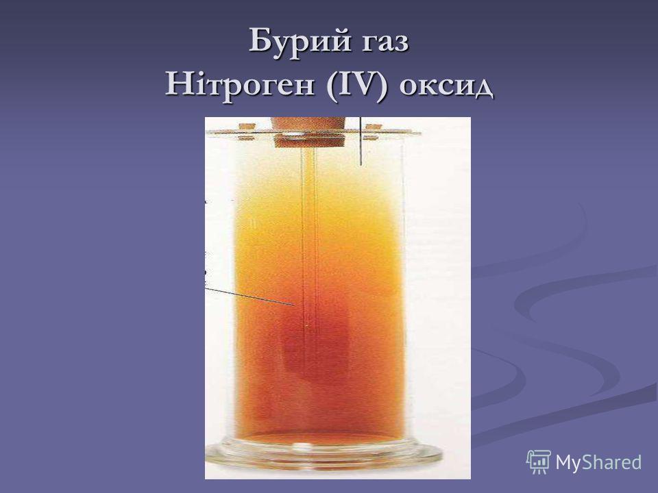 Бурий газ Нітроген (IV) оксид