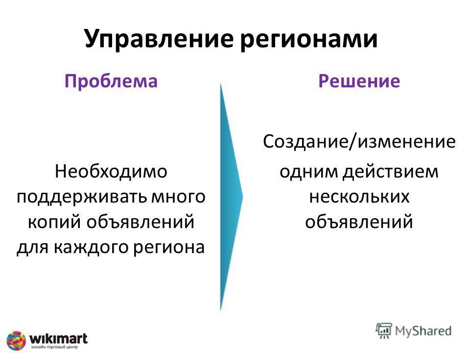 Управление регионами Проблема Необходимо поддерживать много копий объявлений для каждого региона Решение Создание/изменение одним действием нескольких объявлений