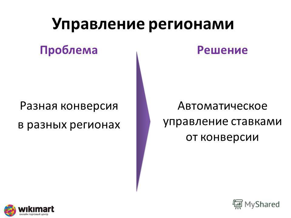 Управление регионами Проблема Разная конверсия в разных регионах Решение Автоматическое управление ставками от конверсии