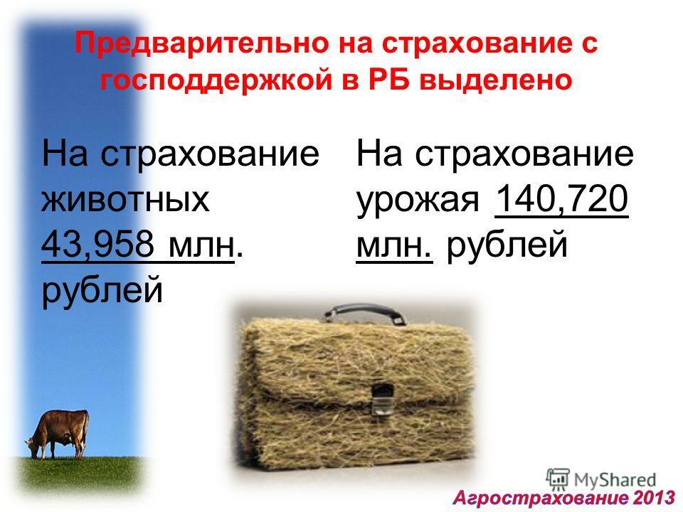 Предварительно на страхование с господдержкой в РБ выделено На страхование животных 43,958 млн. рублей На страхование урожая 140,720 млн. рублей