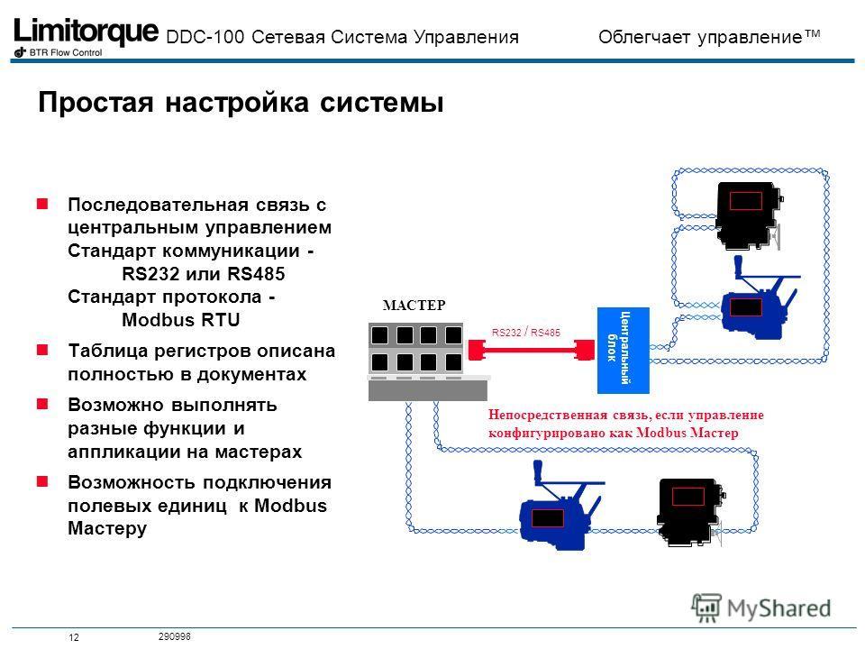 DDC-100 Сетевая Система Управления Облегчает управление 12 290998 Простая настройка системы nПоследовательная связь с центральным управлением Стандарт коммуникации - RS232 или RS485 Стандарт протокола - Modbus RTU nТаблица регистров описана полностью