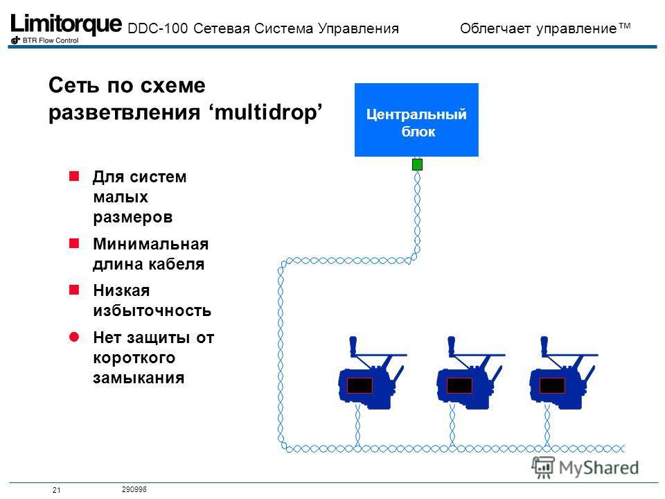 DDC-100 Сетевая Система Управления Облегчает управление 21 290998 Сеть по схеме разветвления multidrop nДля систем малых размеров nМинимальная длина кабеля nНизкая избыточность lНет защиты от короткого замыкания