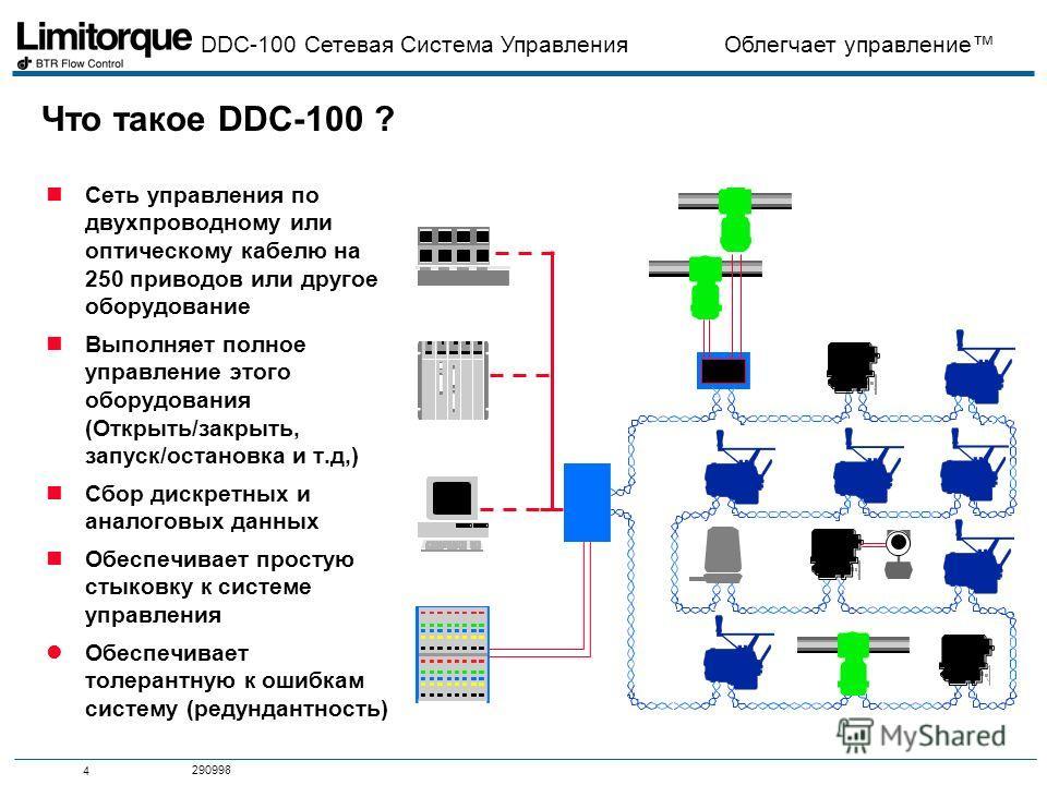 DDC-100 Сетевая Система Управления Облегчает управление 4 290998 Что такое DDC-100 ? nСеть управления по двухпроводному или оптическому кабелю на 250 приводов или другое оборудование nВыполняет полное управление этого оборудования (Открыть/закрыть, з