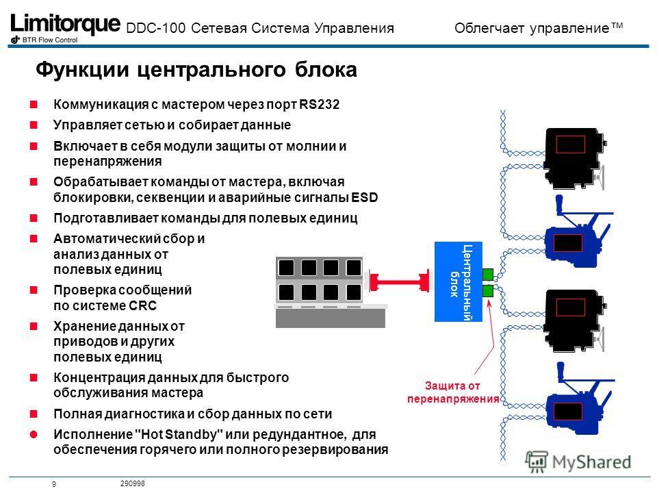 DDC-100 Сетевая Система Управления Облегчает управление 9 290998 Функции центрального блока nКоммуникация с мастером через порт RS232 nУправляет сетью и собирает данные nВключает в себя модули защиты от молнии и перенапряжения nОбрабатывает команды о