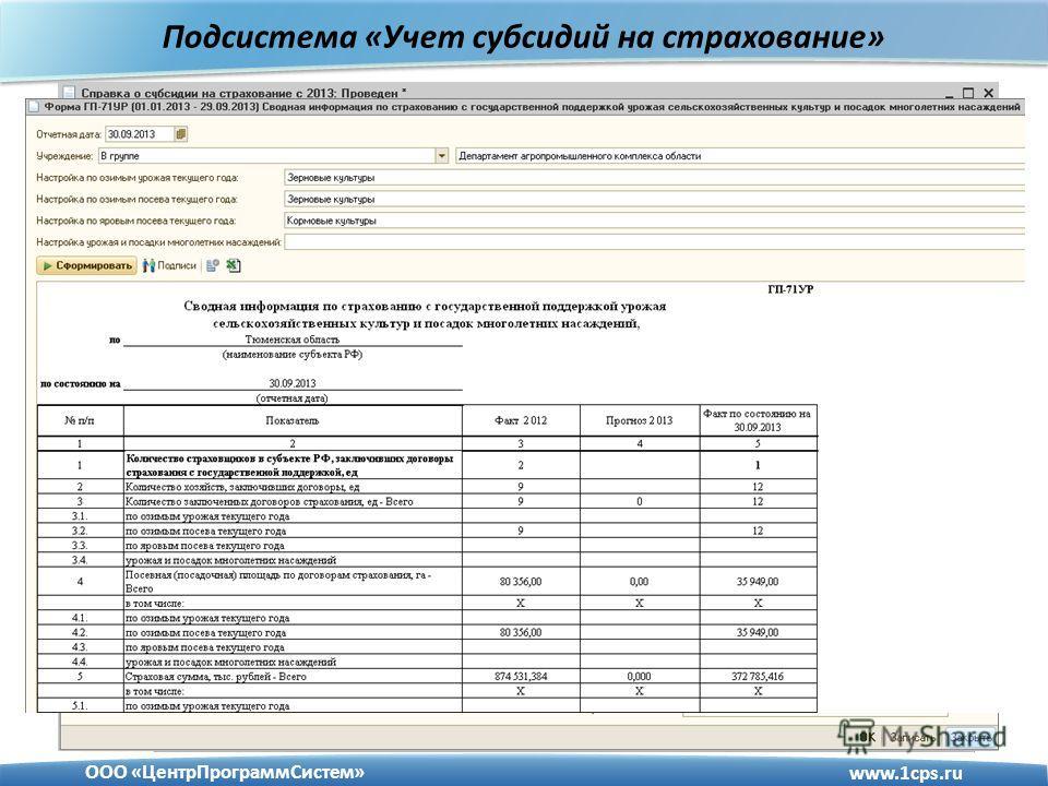 Подсистема «Учет субсидий на страхование» www.1cps.ru ООО «ЦентрПрограммСистем»