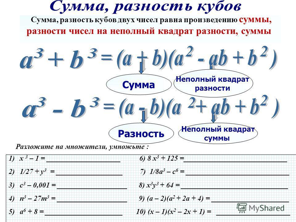 Разность Сумма Разность квадратов двух чисел равна произведению разности чисел на их сумму Произведение разности чисел на их сумму равно разности квадратов двух чисел