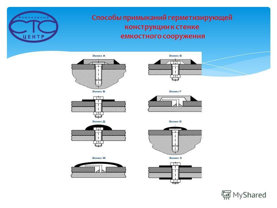 Способы примыканий герметизирующей конструкции к стенке емкостного сооружения