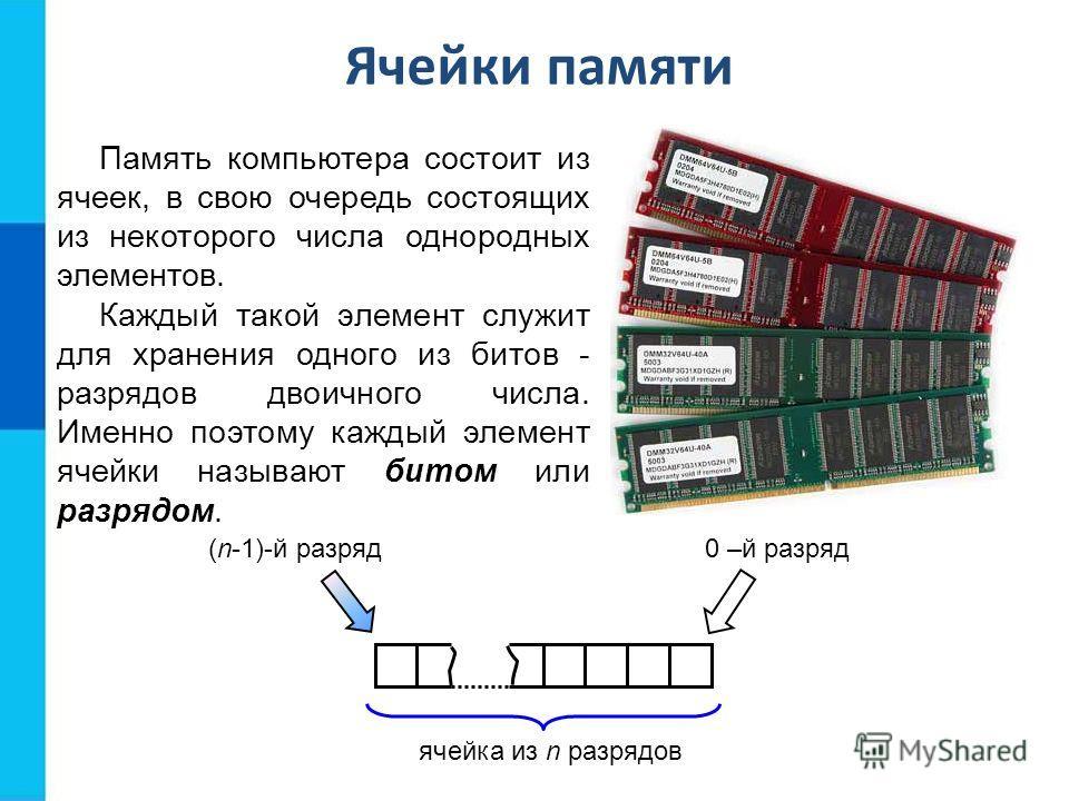 Ячейки памяти Память компьютера состоит из ячеек, в свою очередь состоящих из некоторого числа однородных элементов. ячейка из n разрядов (n-1)-й разряд0 –й разряд Каждый такой элемент служит для хранения одного из битов - разрядов двоичного числа. И